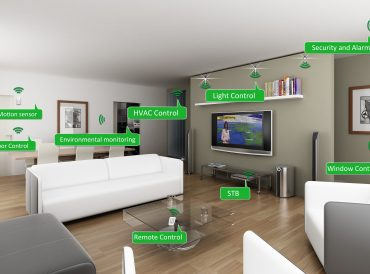 IOT based home/office automation